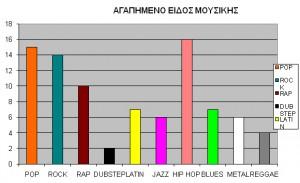 statisti01