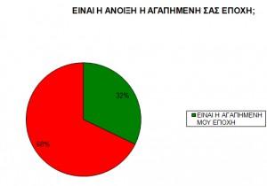 statistiko1