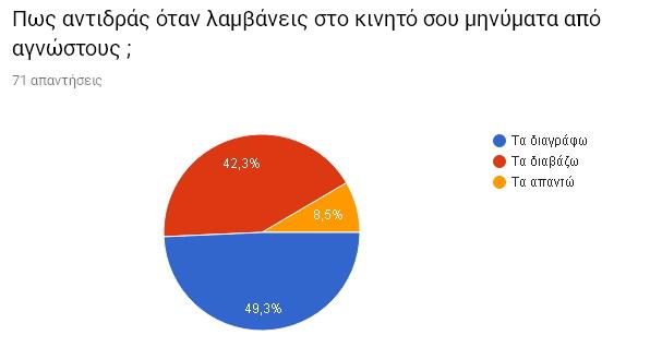 grafima 6