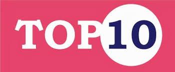 top ten march