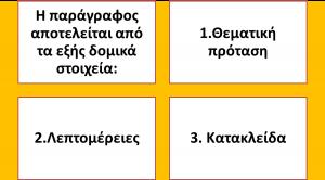 ΠΑΡΑΓΡΑΦΟΣ