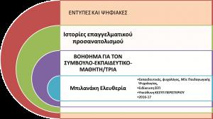 ΙΣΤΟΡΙΕΣ ΣΕΠ 2016-17
