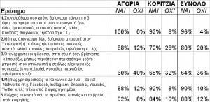 results_nikos