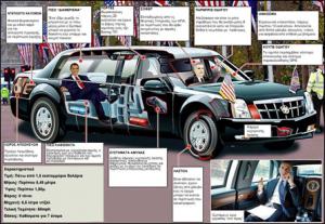 Το εσωτερικό της Προεδρικής Λιμουζίνας