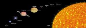 300px-Solar_System