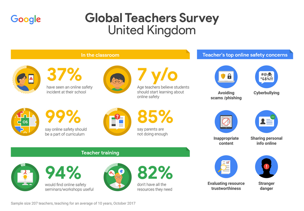Global_teachers_survey_infographic.max-1000x1000