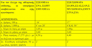 AΘΛΗΜΑΤΑ 2015-6