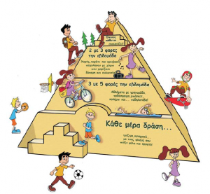 pyramide-physical-activity