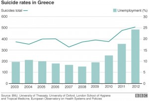 _84306892_greece_suicides_gra624.png