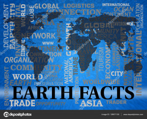 Earth Facts Words And Map Shows World Info And Statistics