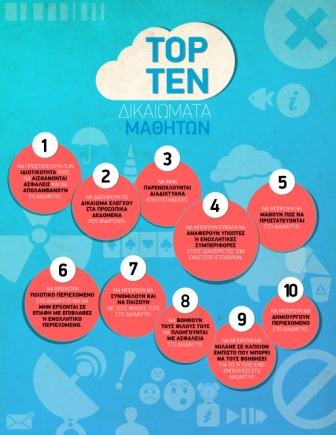 TOP10_SAFEINTERNET_INFOGRAPHIC2